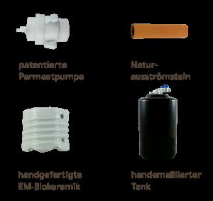 Abbildung der patentierten Permeatpumpe, des Naturausströmsteins, der handgefertigten EM-Biokeramik sowie des handemaillierten Tanks